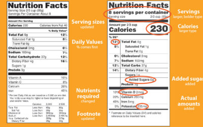When to Get an FDA Nutrition Label and Why